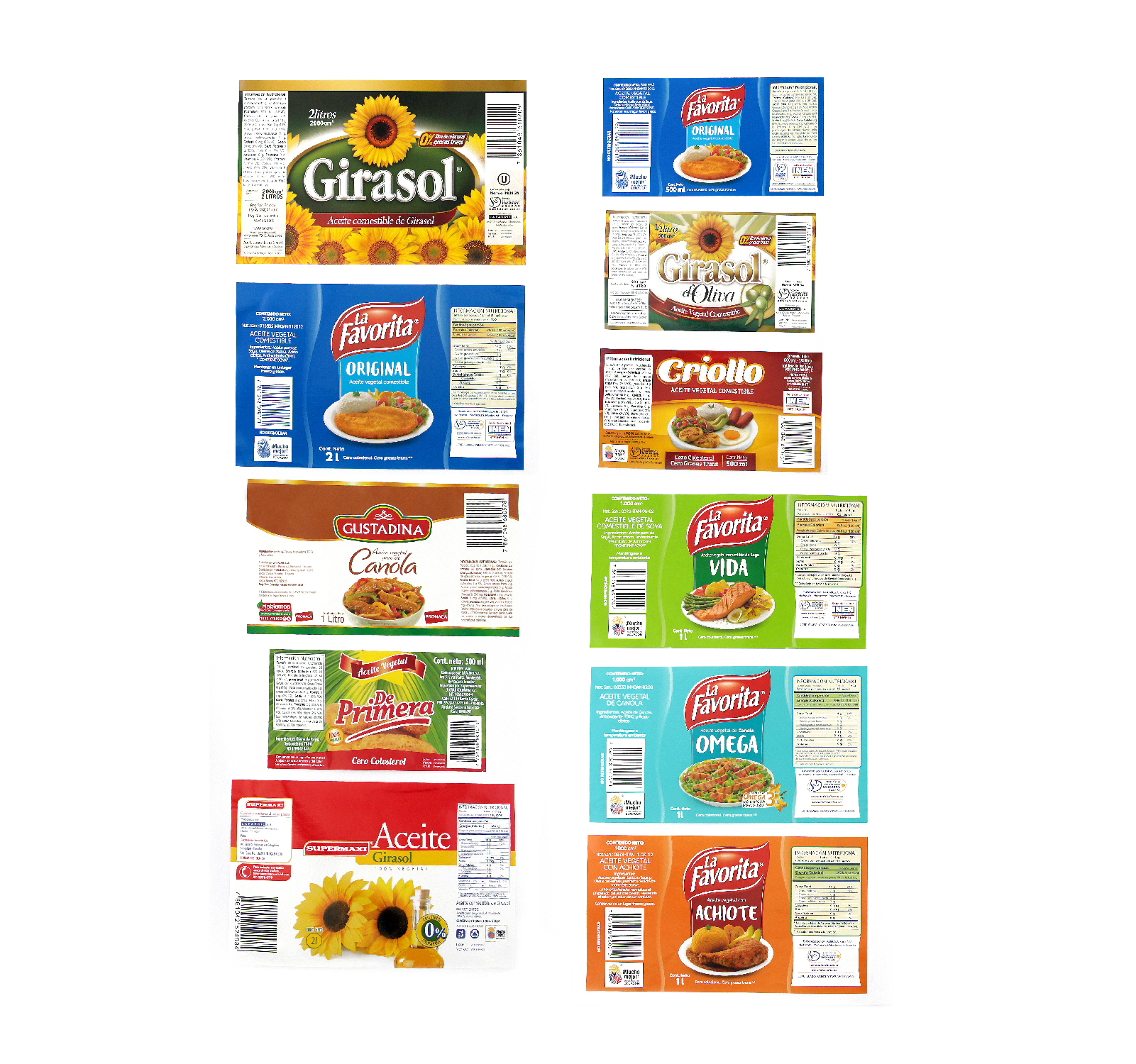 etiquetado para aceites y grasas